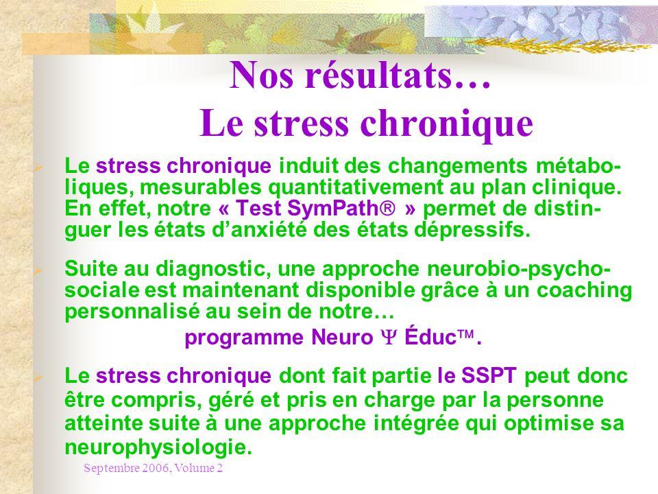 Nos résultats… Le stress chronique