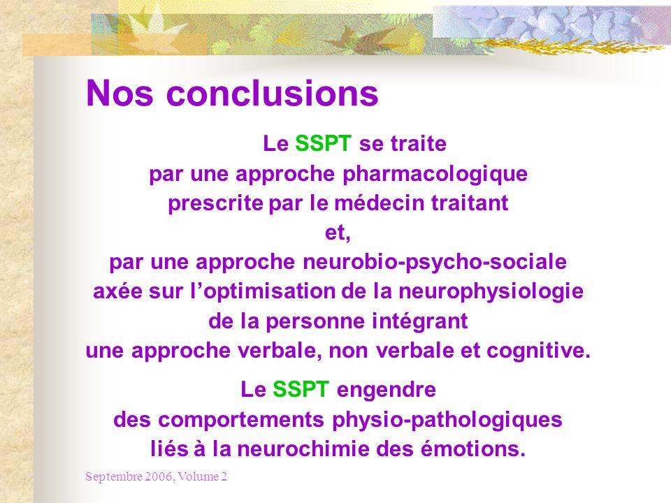 Nos conclusions par une approche pharmacologique