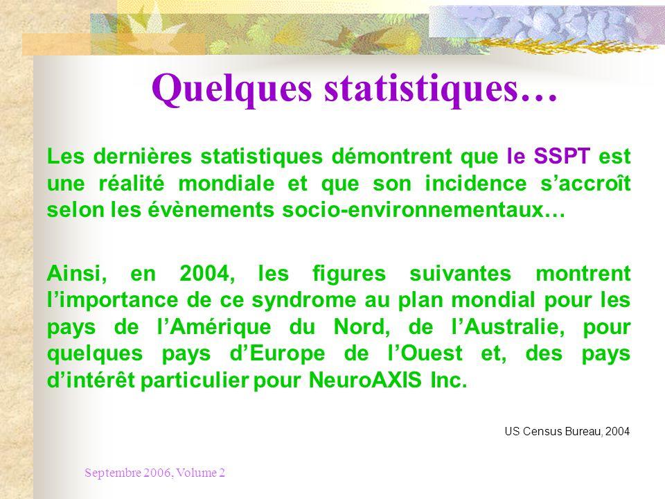 Quelques statistiques…