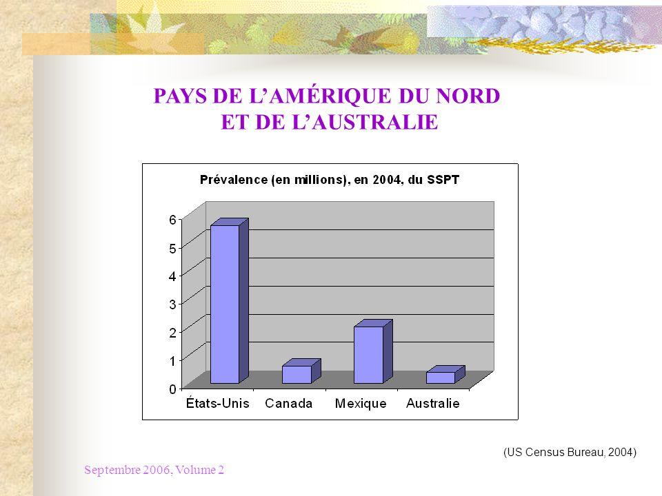 PAYS DE L'AMÉRIQUE DU NORD