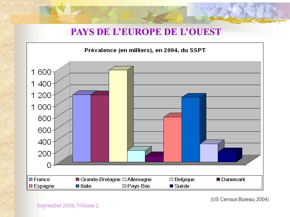 PAYS DE L'EUROPE DE L'OUEST