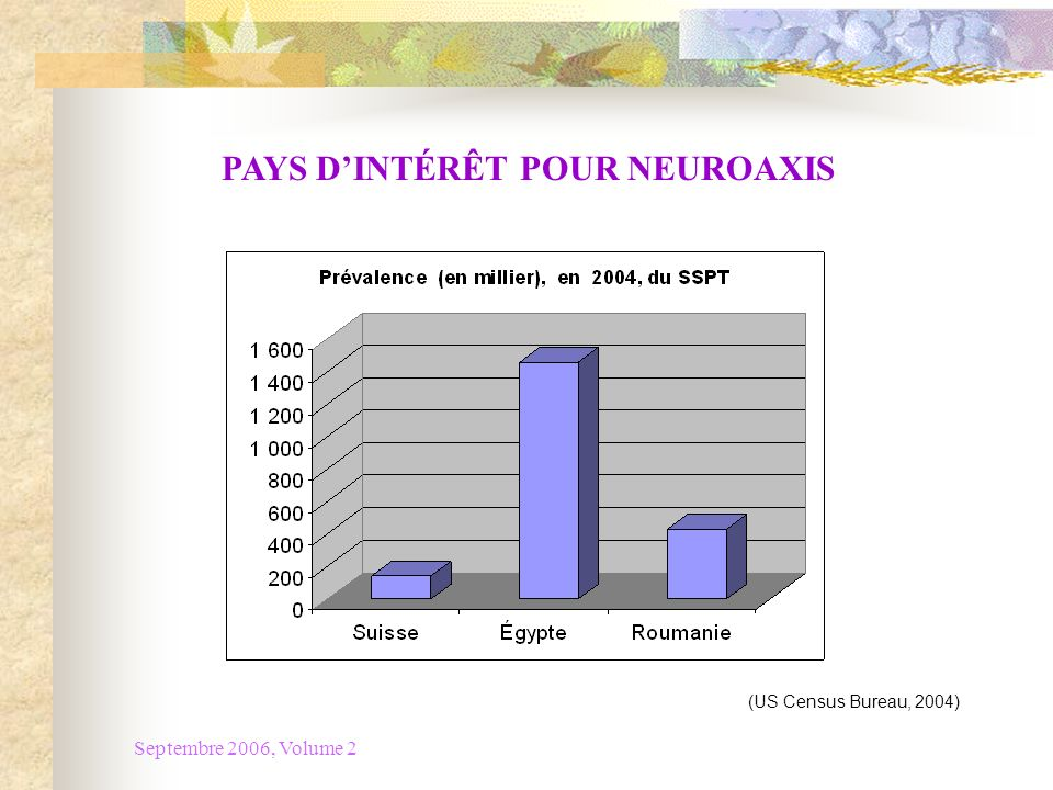 PAYS D'INTÉRÊT POUR NEUROAXIS