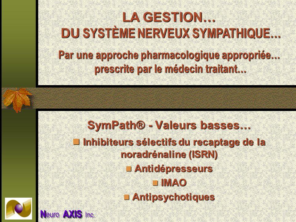 LA GESTION… DU SYSTÈME NERVEUX SYMPATHIQUE…