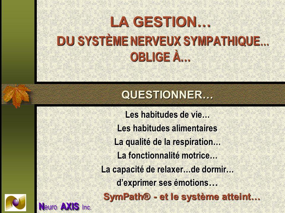 NeuroBiotech 2003 inc. LA GESTION… DU SYSTÈME NERVEUX SYMPATHIQUE… OBLIGE À…