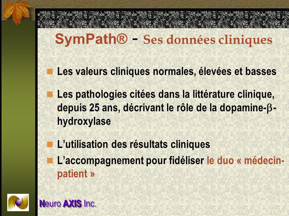 SymPath® - Ses données cliniques