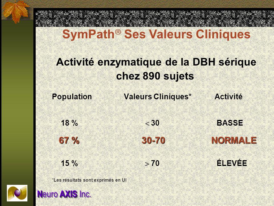 Activité enzymatique de la DBH sérique