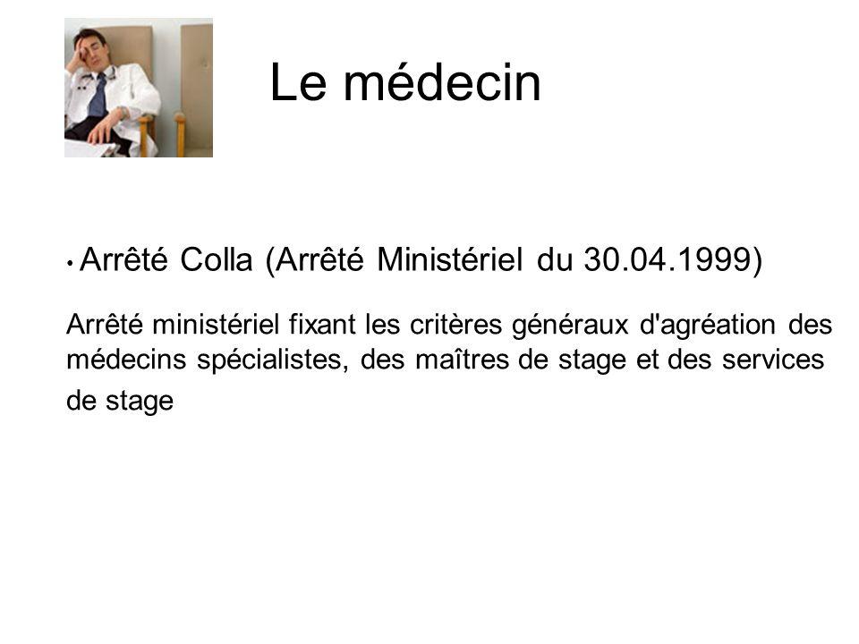 Le médecin Arrêté Colla (Arrêté Ministériel du 30.04.1999)