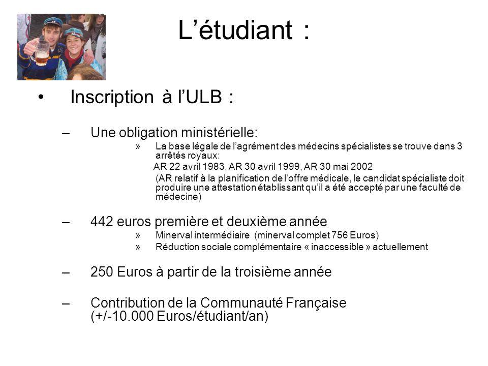 L'étudiant : Inscription à l'ULB : Une obligation ministérielle:
