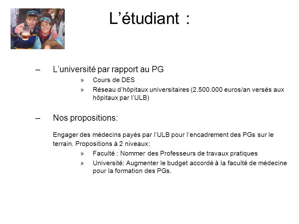 L'étudiant : L'université par rapport au PG. Cours de DES. Réseau d'hôpitaux universitaires (2.500.000 euros/an versés aux hôpitaux par l'ULB)