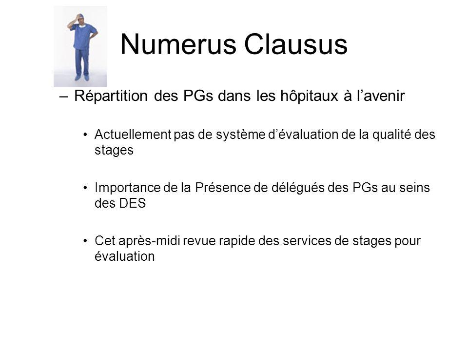 Numerus Clausus Répartition des PGs dans les hôpitaux à l'avenir