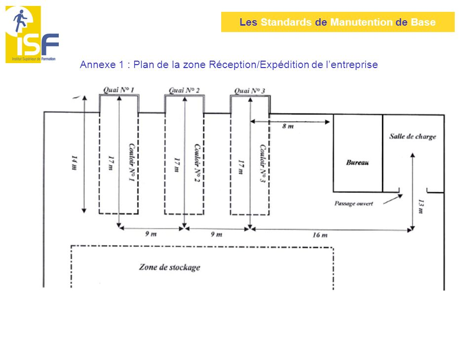 Annexe 1 : Plan de la zone Réception/Expédition de l'entreprise
