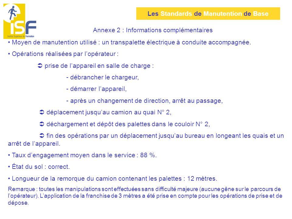 Annexe 2 : Informations complémentaires