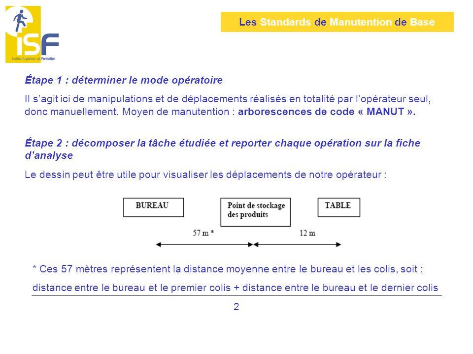 Étape 1 : déterminer le mode opératoire