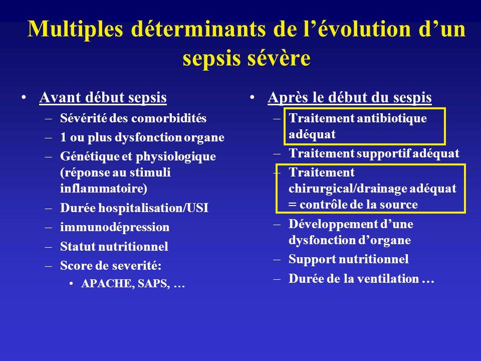 Multiples déterminants de l'évolution d'un sepsis sévère