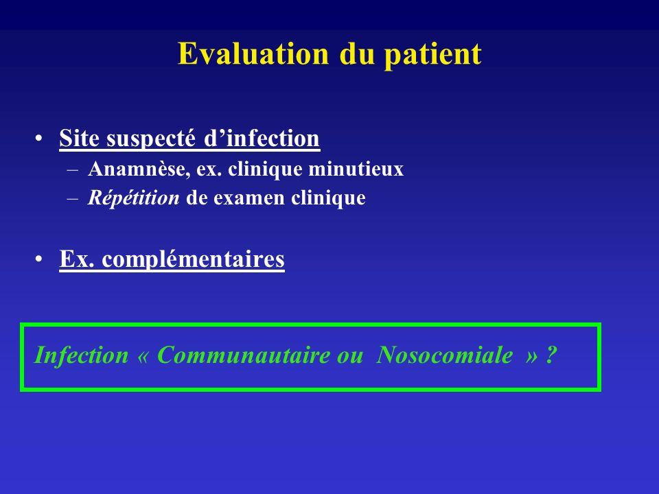 Evaluation du patient Site suspecté d'infection Ex. complémentaires