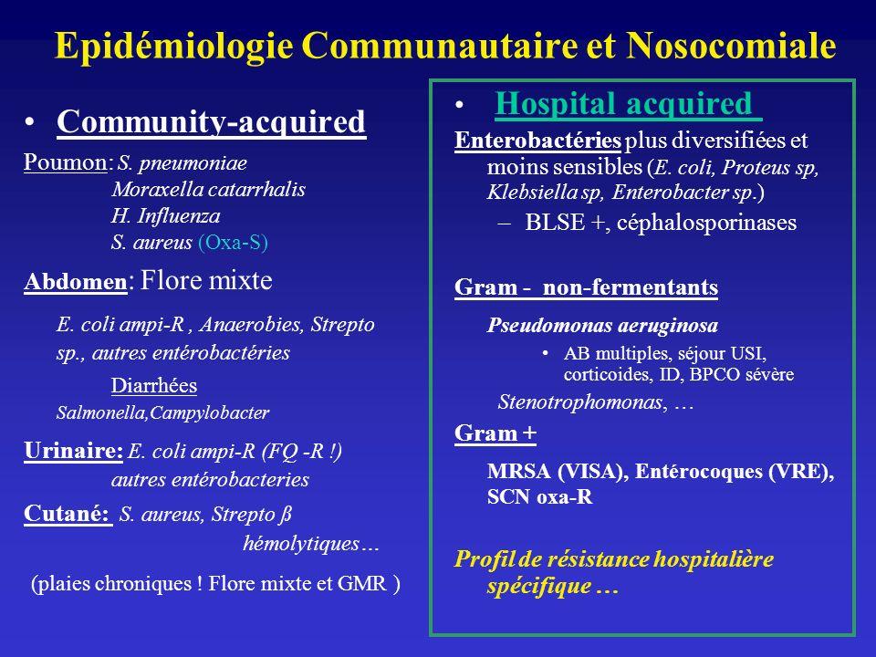 Epidémiologie Communautaire et Nosocomiale