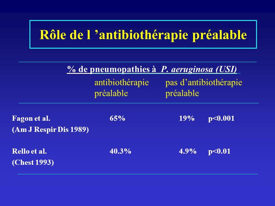 Rôle de l 'antibiothérapie préalable