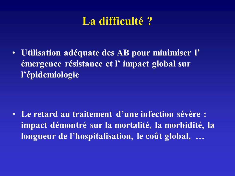 La difficulté Utilisation adéquate des AB pour minimiser l' émergence résistance et l' impact global sur l'épidemiologie.