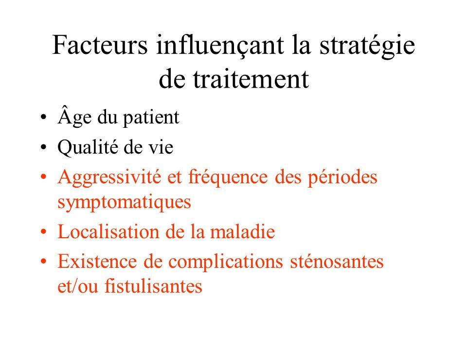 Facteurs influençant la stratégie de traitement