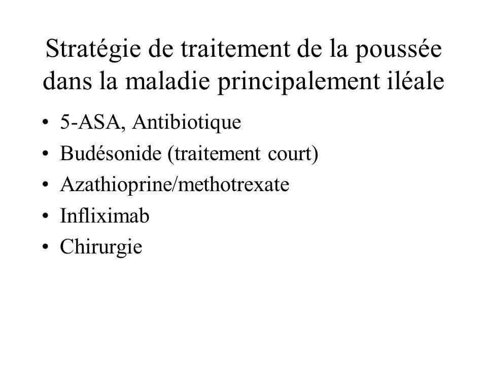 Stratégie de traitement de la poussée dans la maladie principalement iléale