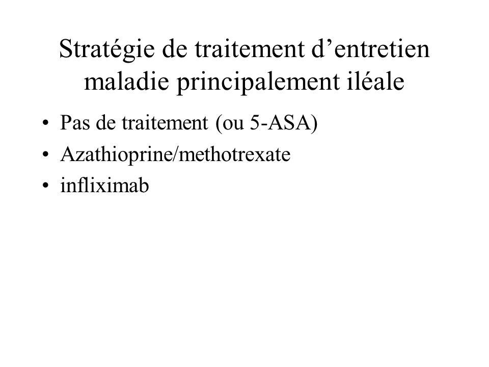 Stratégie de traitement d'entretien maladie principalement iléale