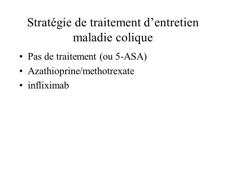 Stratégie de traitement d'entretien maladie colique