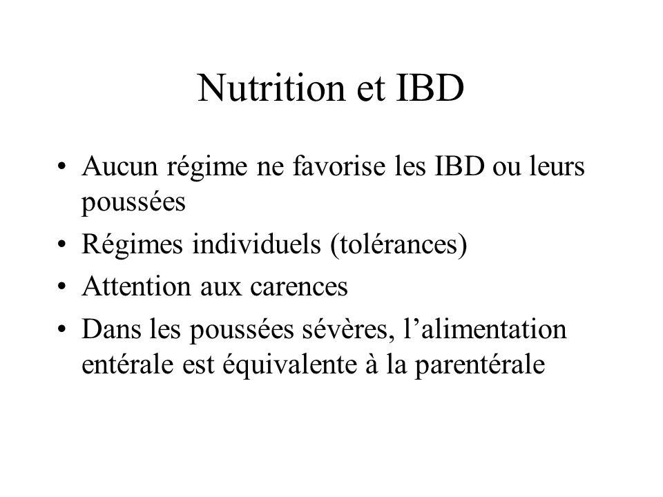 Nutrition et IBD Aucun régime ne favorise les IBD ou leurs poussées