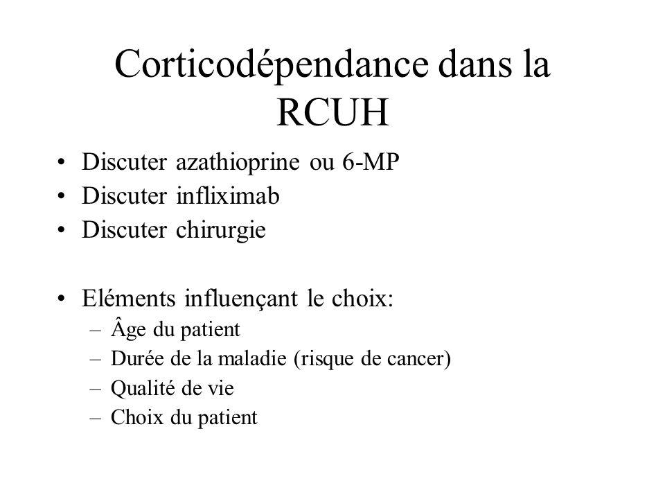 Corticodépendance dans la RCUH