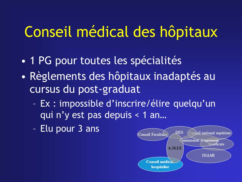 Conseil médical des hôpitaux