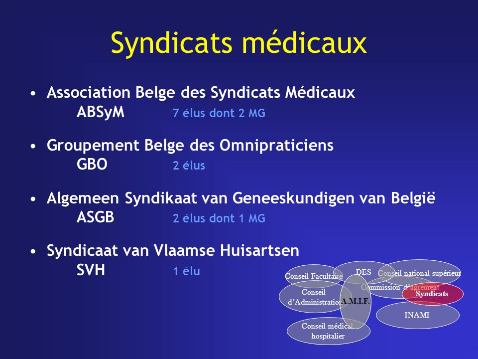 Syndicats médicaux Association Belge des Syndicats Médicaux