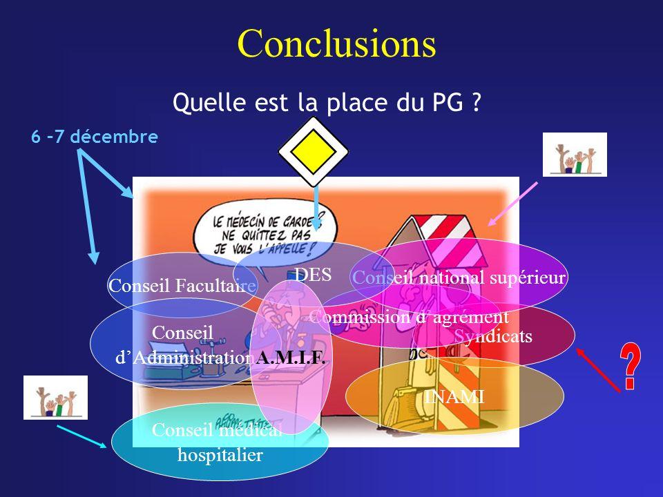 Conclusions Quelle est la place du PG DES