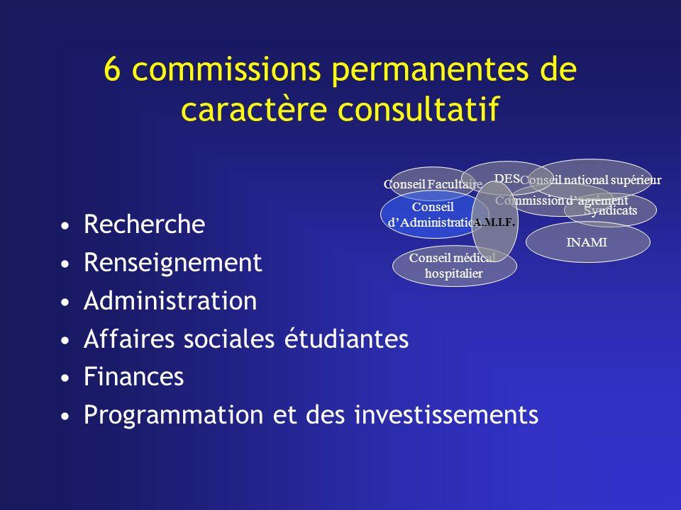 6 commissions permanentes de caractère consultatif