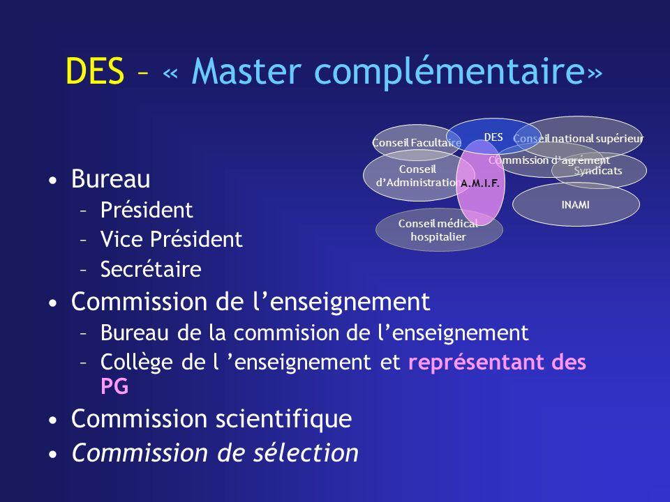 DES – « Master complémentaire»