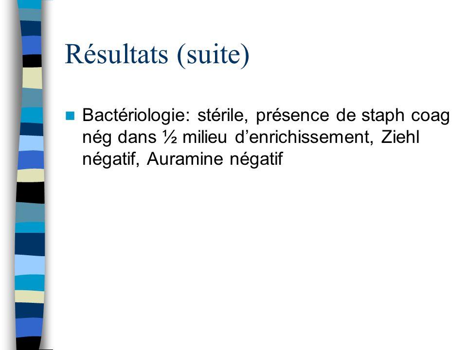 Résultats (suite) Bactériologie: stérile, présence de staph coag nég dans ½ milieu d'enrichissement, Ziehl négatif, Auramine négatif.