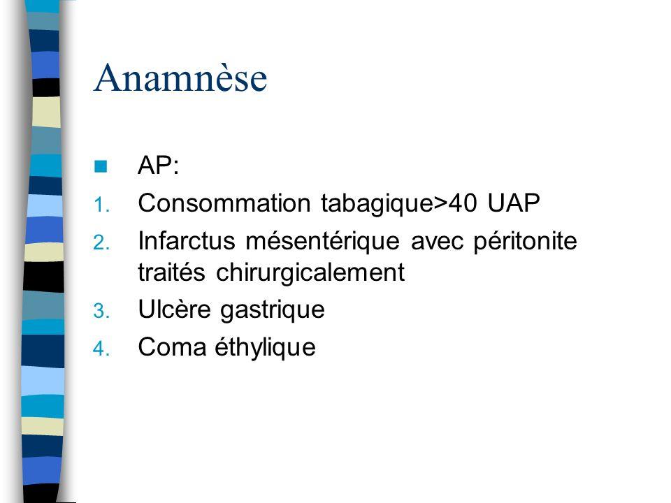 Anamnèse AP: Consommation tabagique>40 UAP