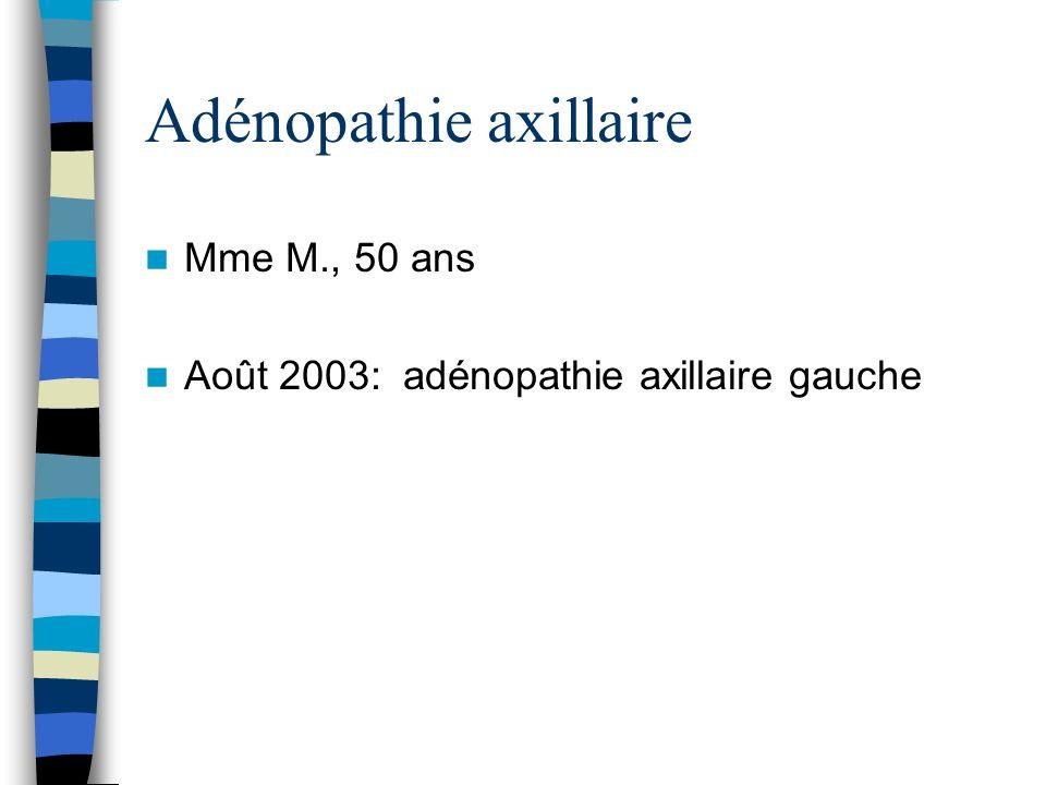 Adénopathie axillaire