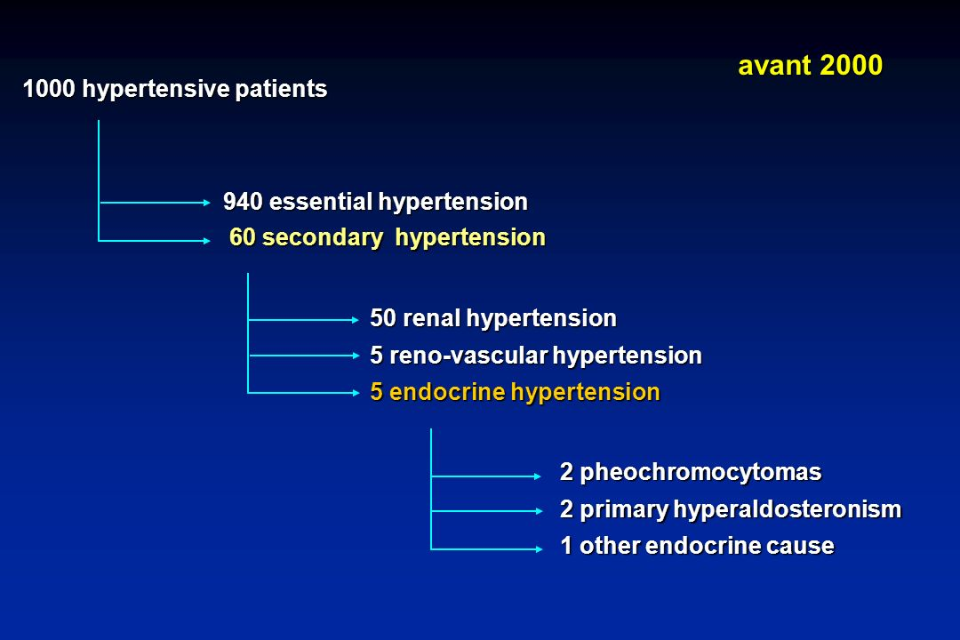 avant 2000 1000 hypertensive patients 940 essential hypertension