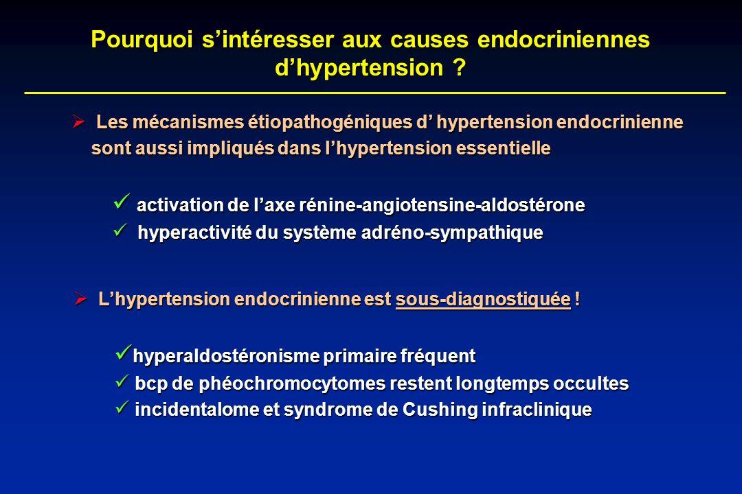 Pourquoi s'intéresser aux causes endocriniennes d'hypertension