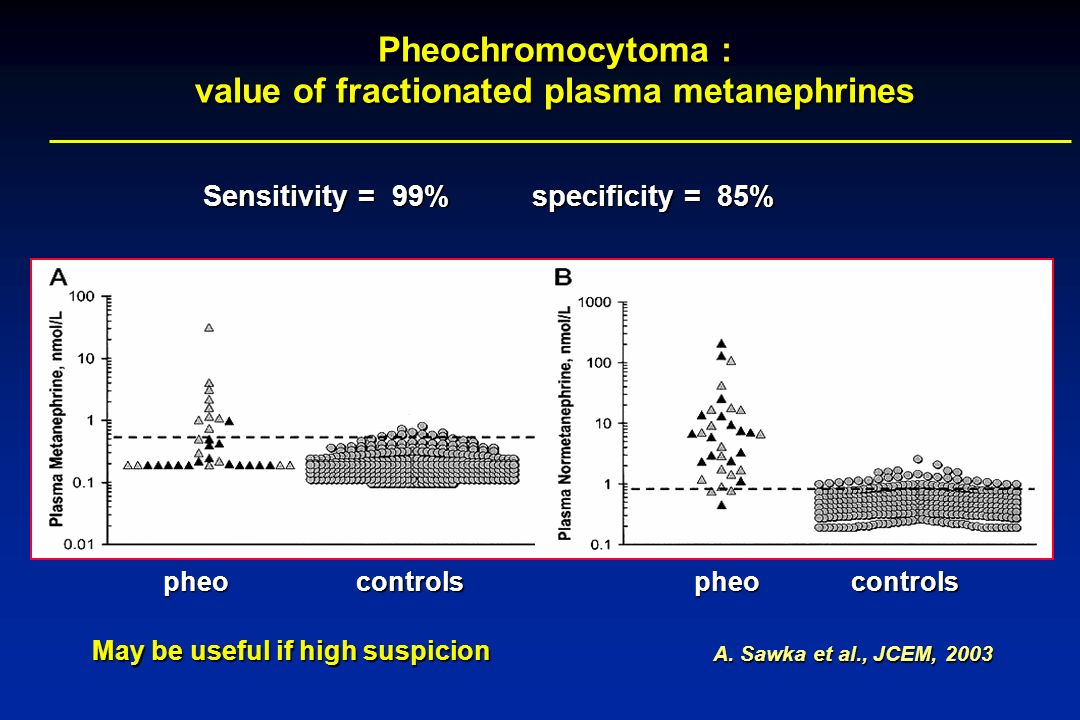 value of fractionated plasma metanephrines