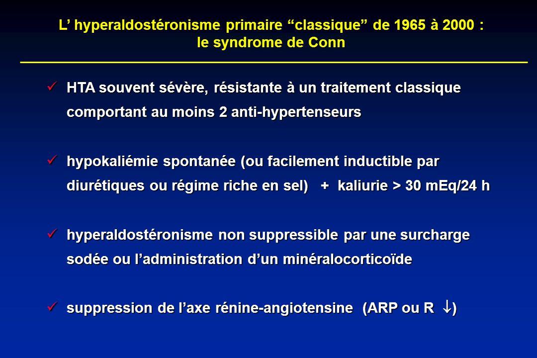L' hyperaldostéronisme primaire classique de 1965 à 2000 :