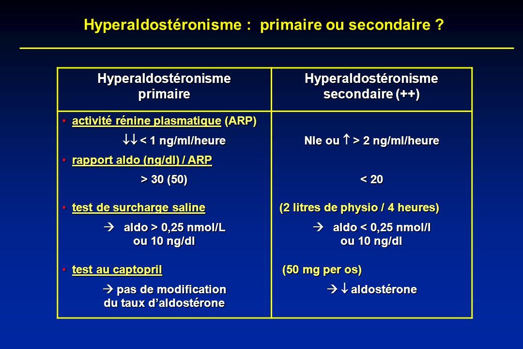 Hyperaldostéronisme : primaire ou secondaire