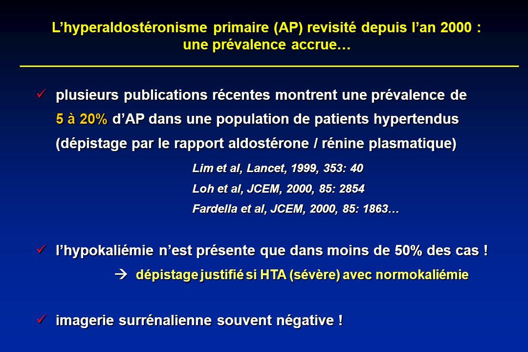 L'hyperaldostéronisme primaire (AP) revisité depuis l'an 2000 :