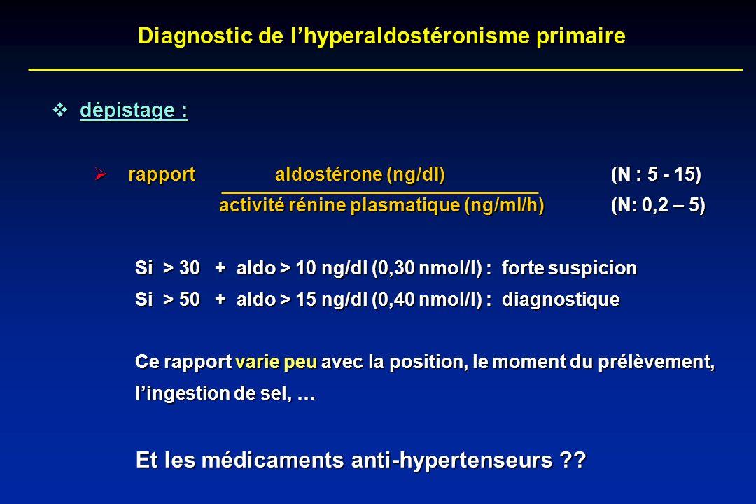 Diagnostic de l'hyperaldostéronisme primaire