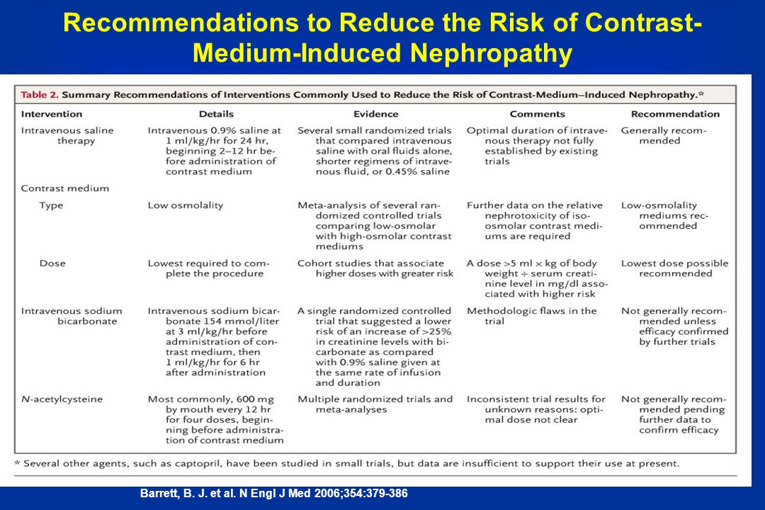 Recommendations to Reduce the Risk of Contrast-Medium-Induced Nephropathy