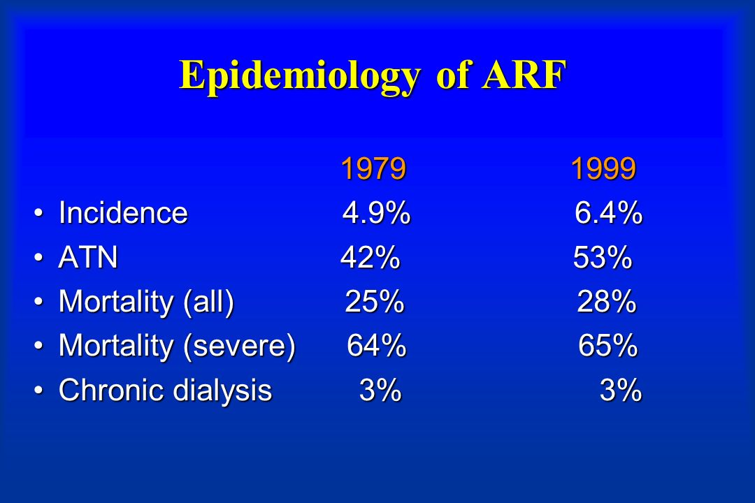 Epidemiology of ARF 1979 1999 Incidence 4.9% 6.4% ATN 42% 53%