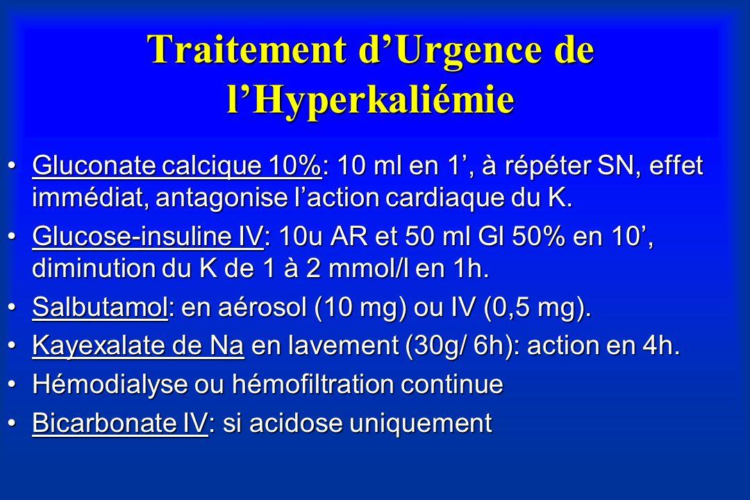 Traitement d'Urgence de l'Hyperkaliémie