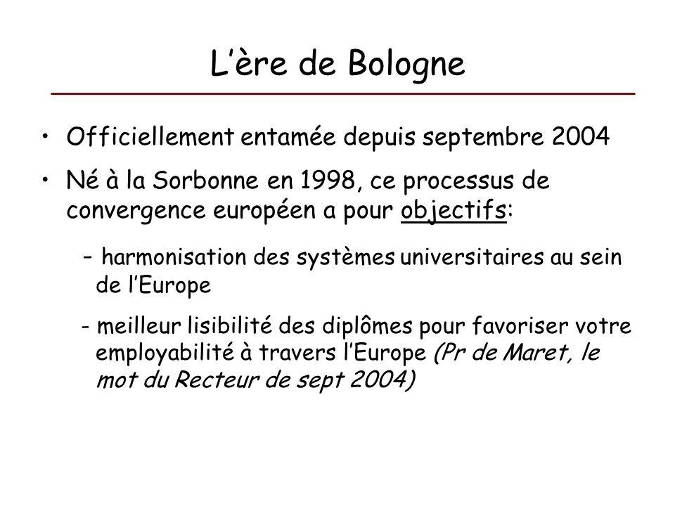 L'ère de Bologne Officiellement entamée depuis septembre 2004. Né à la Sorbonne en 1998, ce processus de convergence européen a pour objectifs: