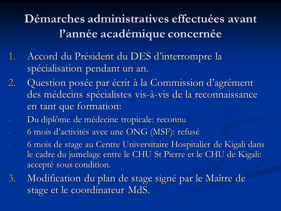 Démarches administratives effectuées avant l'année académique concernée