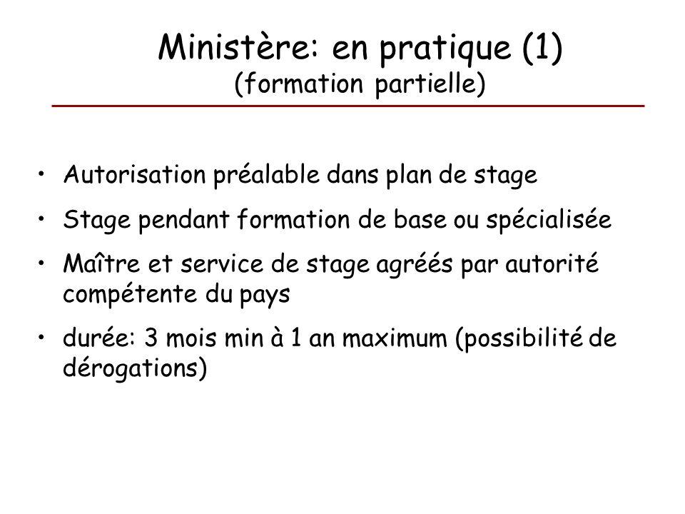Ministère: en pratique (1) (formation partielle)