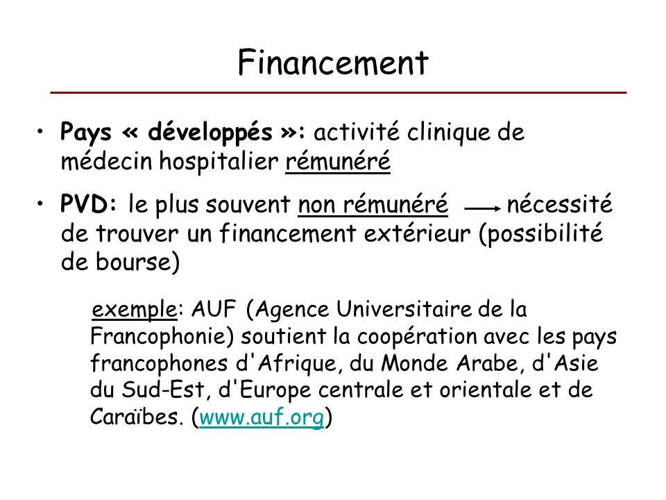 Financement Pays « développés »: activité clinique de médecin hospitalier rémunéré.